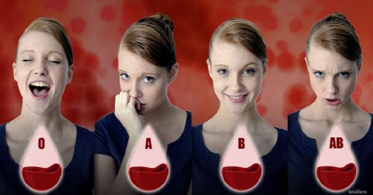 Тест по группе крови